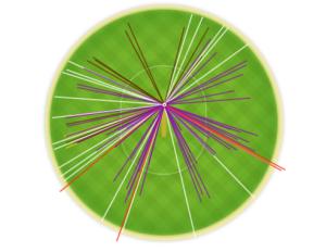 Pietersen innings