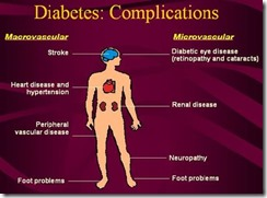 Diabetes-with-family-history-prevalence-city-20592